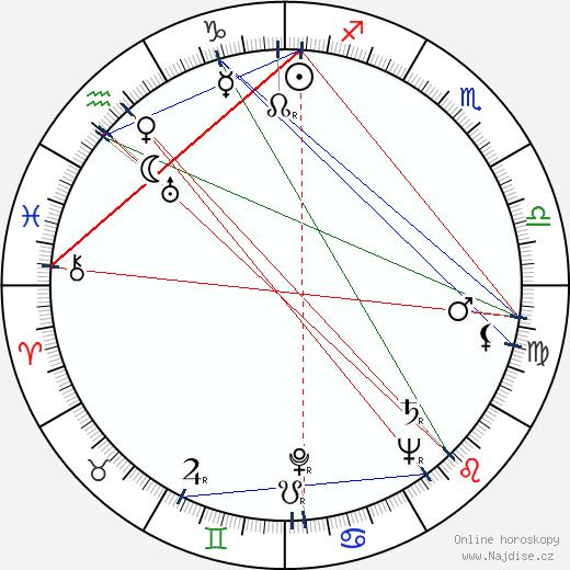 Ossie Davis wikipedie wiki 2020, 2021 horoskop