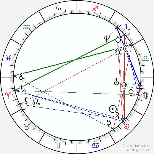 Ostravak Ostravski wikipedie wiki 2018, 2019 horoskop