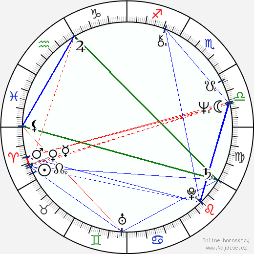 Ota Jirák wikipedie wiki 2019, 2020 horoskop