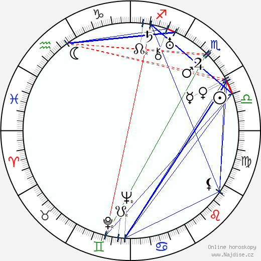 Ota Motyčka wikipedie wiki 2019, 2020 horoskop