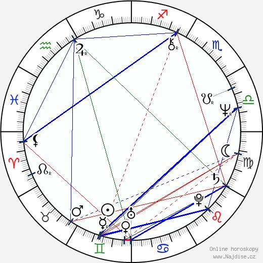 Ota Petřina wikipedie wiki 2020, 2021 horoskop