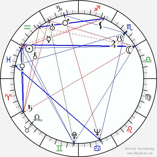 Ota Šafránek wikipedie wiki 2017, 2018 horoskop
