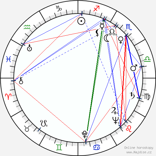 Ota Sklenčka wikipedie wiki 2019, 2020 horoskop