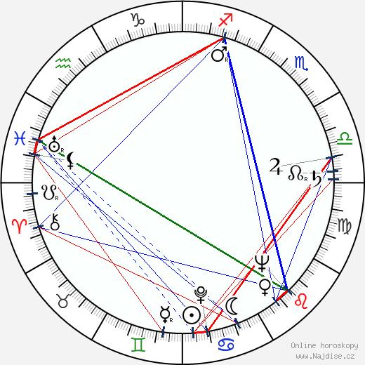 Ota Žebrák wikipedie wiki 2020, 2021 horoskop