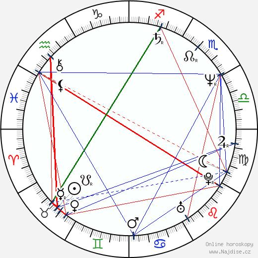 Otakar Brousek ml. wikipedie wiki 2018, 2019 horoskop