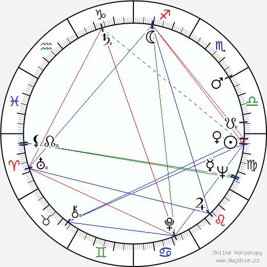 Otakar Krivánek wikipedie wiki 2019, 2020 horoskop