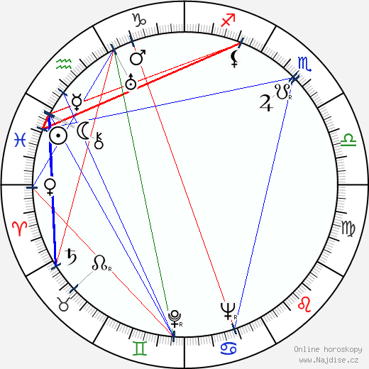 Otakar Vávra wikipedie wiki 2018, 2019 horoskop