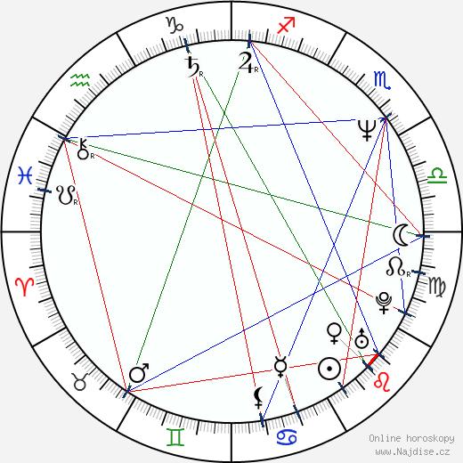 Otakáro Schmidt wikipedie wiki 2018, 2019 horoskop