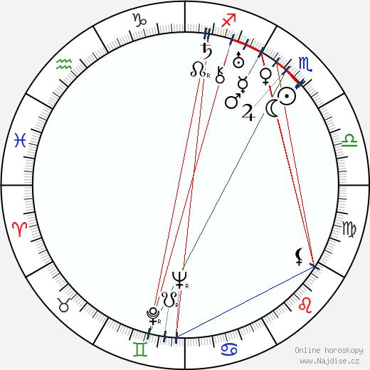 Otomar Korbelář wikipedie wiki 2020, 2021 horoskop