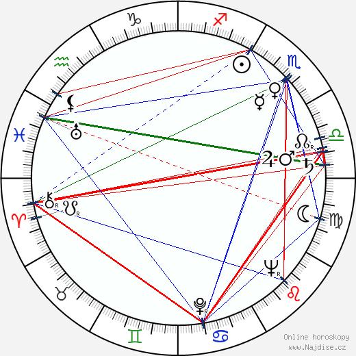 Otomar Krejča st. wikipedie wiki 2020, 2021 horoskop
