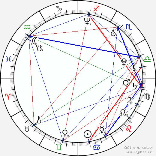 Ott Aardam wikipedie wiki 2018, 2019 horoskop