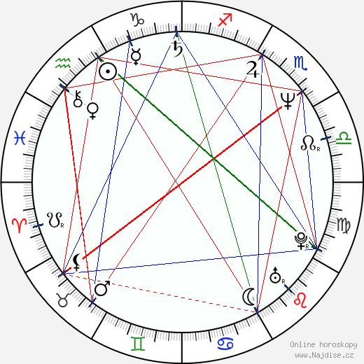 Otta Tesař wikipedie wiki 2020, 2021 horoskop