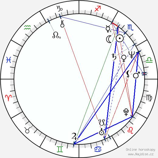 Ottfried Fischer wikipedie wiki 2018, 2019 horoskop
