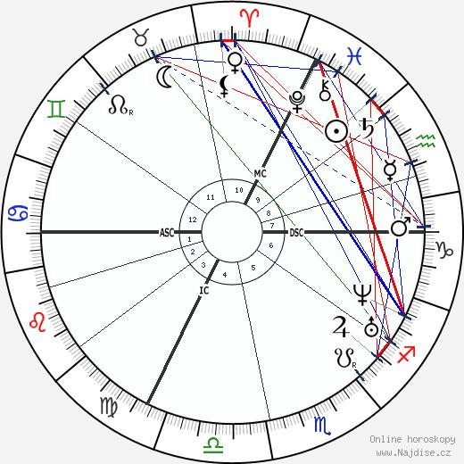 Ottilie Wildermuth wikipedie wiki 2018, 2019 horoskop