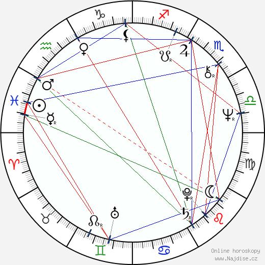 Ottis Toole wikipedie wiki 2020, 2021 horoskop