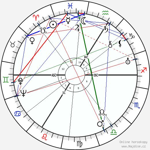 Otto Friedrich Abetz wikipedie wiki 2018, 2019 horoskop