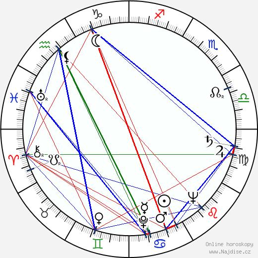 Otto Haas wikipedie wiki 2018, 2019 horoskop