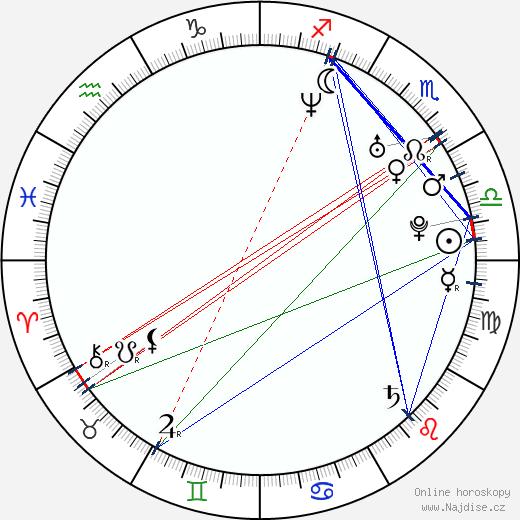 Otto Kallus wikipedie wiki 2020, 2021 horoskop
