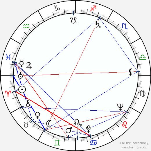 Otto Lackovič wikipedie wiki 2019, 2020 horoskop