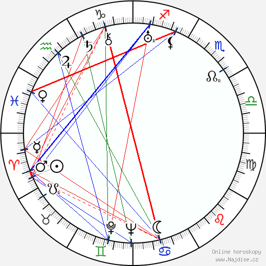 Otto Rádl wikipedie wiki 2018, 2019 horoskop