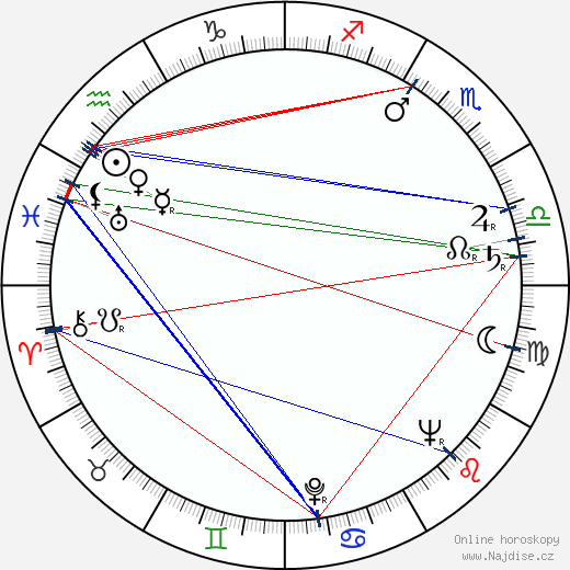 Otto Tausig wikipedie wiki 2017, 2018 horoskop
