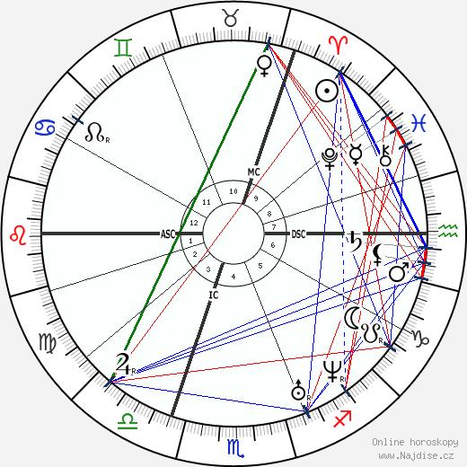 Otto von Bismarck wikipedie wiki 2019, 2020 horoskop