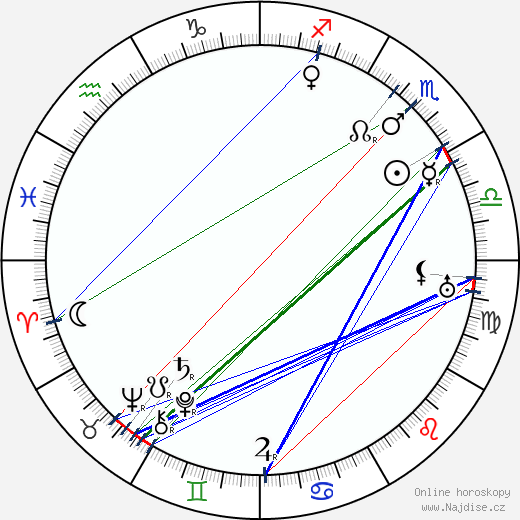 Otylie Beníšková wikipedie wiki 2020, 2021 horoskop
