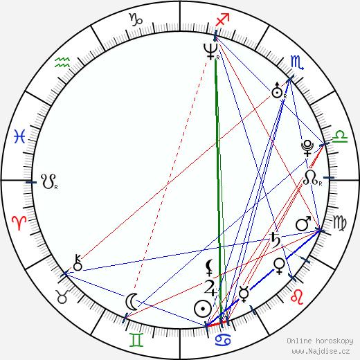 Owain Yeoman wikipedie wiki 2018, 2019 horoskop