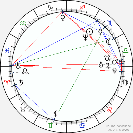 Owen Wilson wikipedie wiki 2020, 2021 horoskop