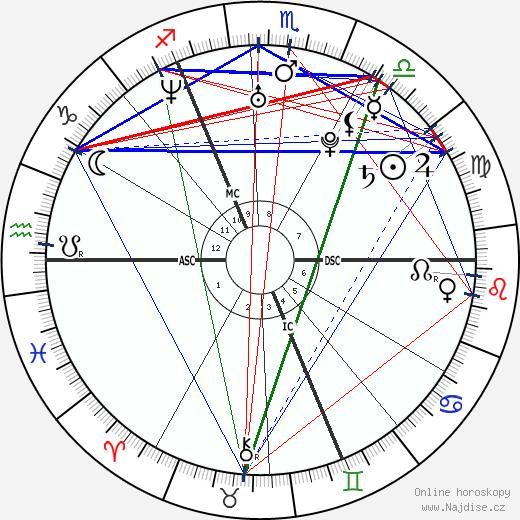 Pablo Caesar wikipedie wiki 2018, 2019 horoskop