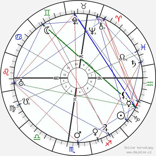 Pablo Casals wikipedie wiki 2018, 2019 horoskop