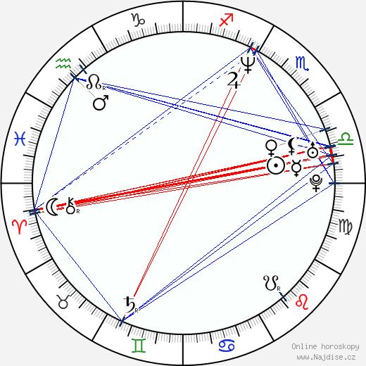 Pablo Trapero wikipedie wiki 2019, 2020 horoskop