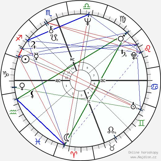 Paco de Lucía wikipedie wiki 2017, 2018 horoskop