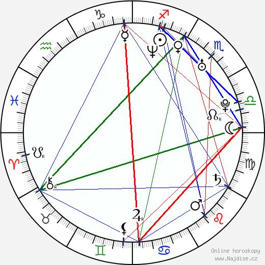 Paddy Kelly wikipedie wiki 2018, 2019 horoskop