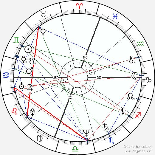Paige Hackel wikipedie wiki 2017, 2018 horoskop