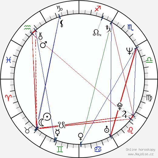 Paige O'Hara wikipedie wiki 2020, 2021 horoskop