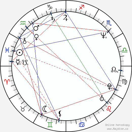 Pål Sletaune wikipedie wiki 2018, 2019 horoskop