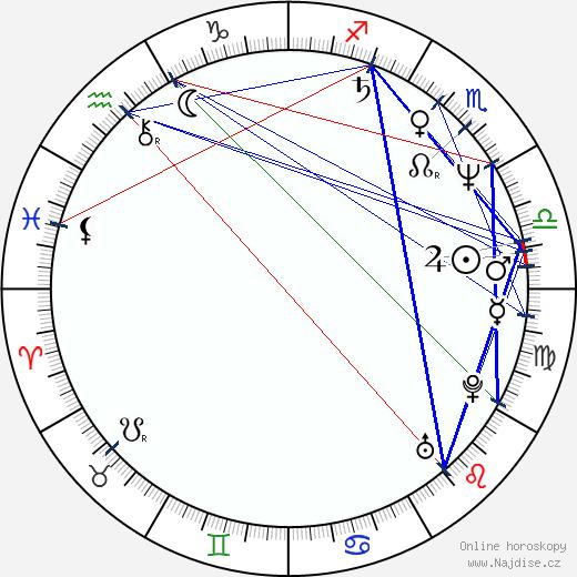 Pálmi Gestsson wikipedie wiki 2019, 2020 horoskop