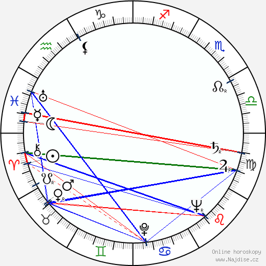Paľo Čalovka wikipedie wiki 2018, 2019 horoskop