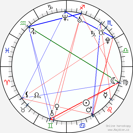Paloma Faith wikipedie wiki 2018, 2019 horoskop