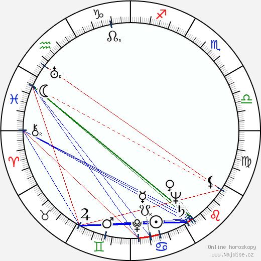 Pamela Brown wikipedie wiki 2017, 2018 horoskop