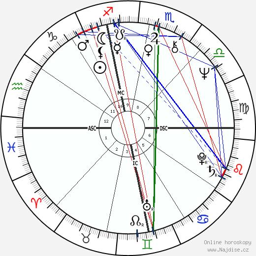 Pamela Courson wikipedie wiki 2019, 2020 horoskop