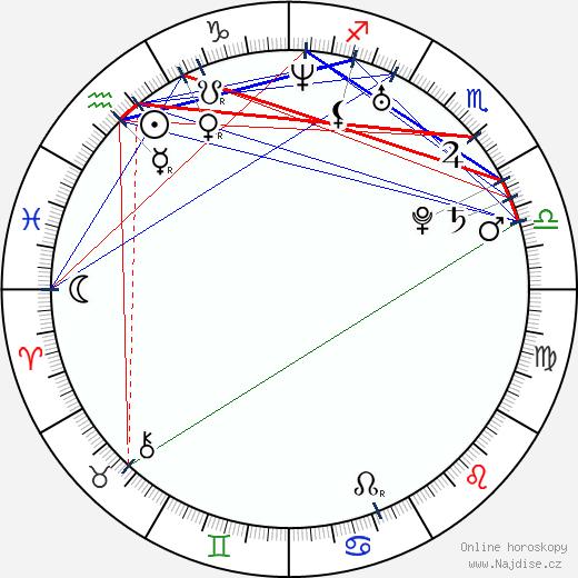 Panu Aaltio wikipedie wiki 2018, 2019 horoskop