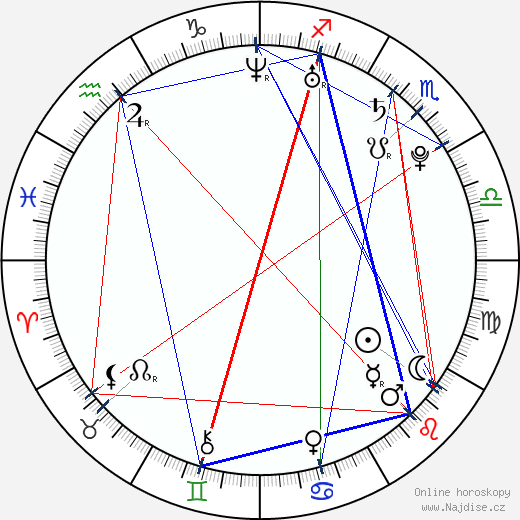 Paolo Bacchini wikipedie wiki 2018, 2019 horoskop