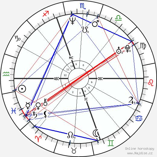 Paolo Calissano wikipedie wiki 2019, 2020 horoskop