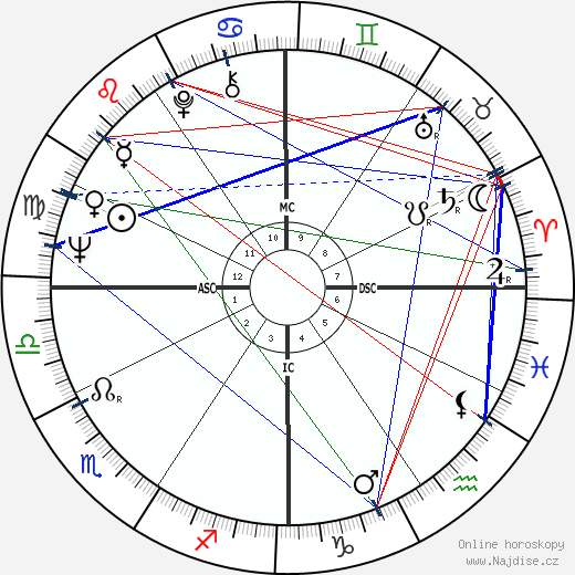 Paolo Cirino Pomicino wikipedie wiki 2019, 2020 horoskop