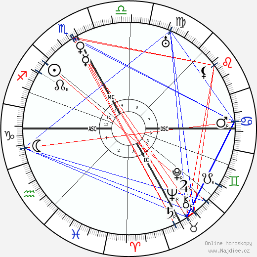 papež Jan XXIII. wikipedie wiki 2018, 2019 horoskop