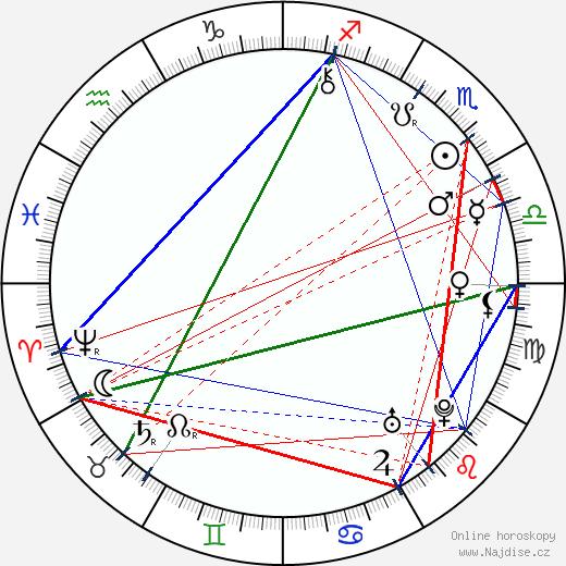 papež Klement XIV. wikipedie wiki 2017, 2018 horoskop