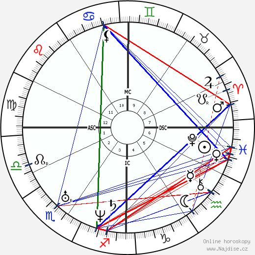 papež Lev XIII. wikipedie wiki 2018, 2019 horoskop