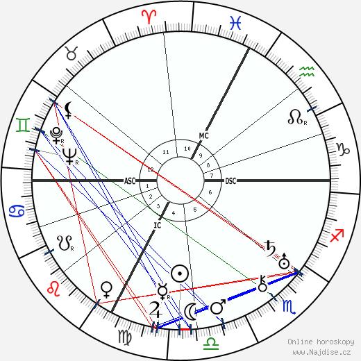 papež Pavel VI. wikipedie wiki 2019, 2020 horoskop